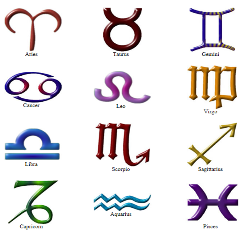 Astrology your daily horoscope 2014